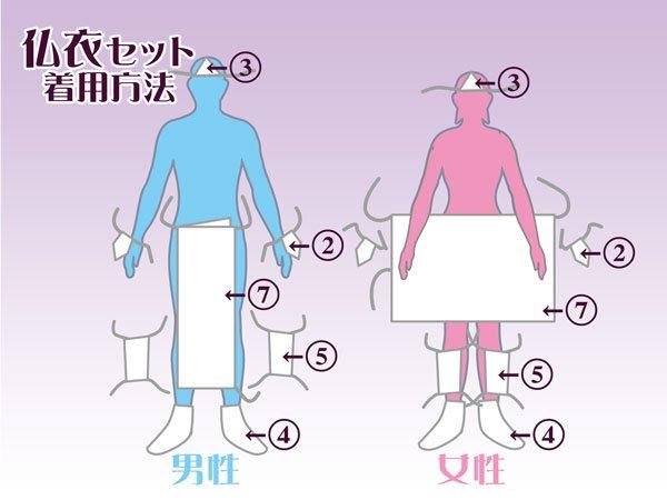 画像4: 高級仏衣 菊柄(着丈135cm、150cm)